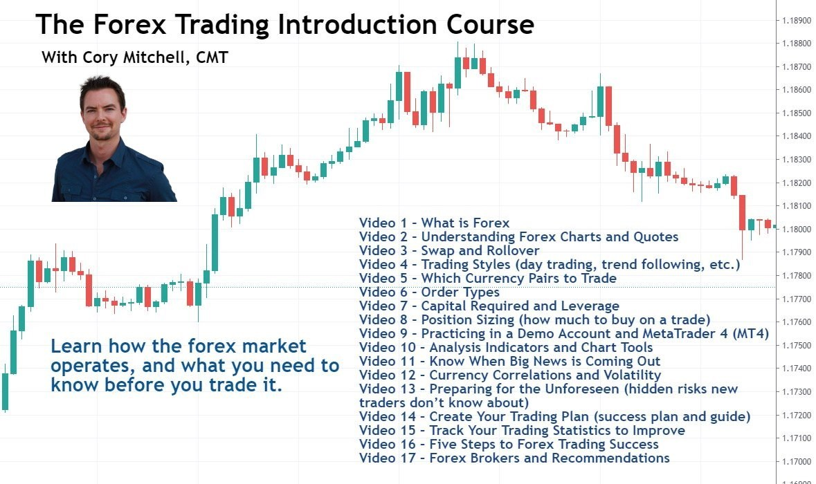 Forex Trading Introduction Course