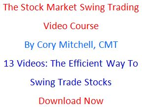 Stock Market Swing Trading Video Course