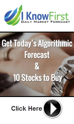 Systematic trading strategy