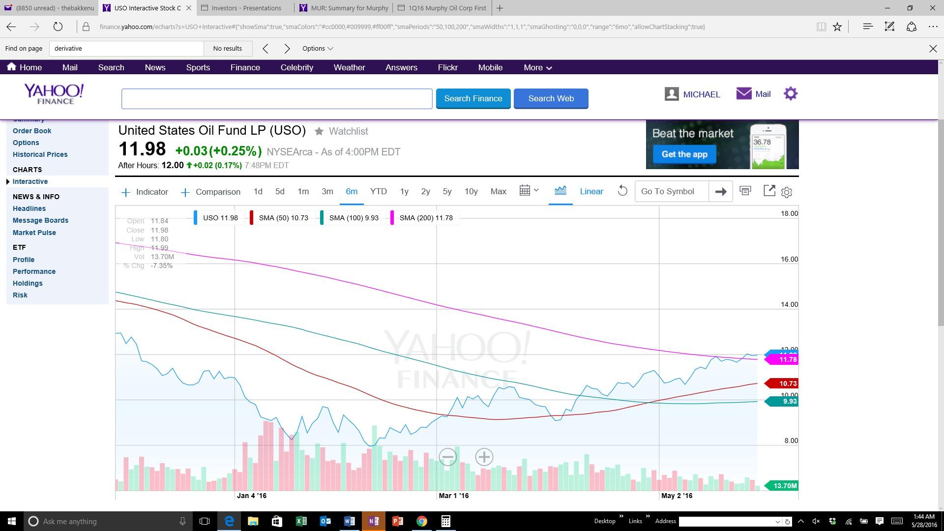 Michael Filloon Blog Bakken Update Eagle Ford Hedges May Provide
