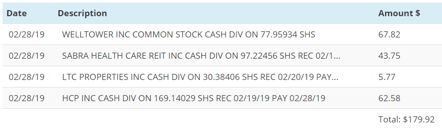 hcp dividend payout date