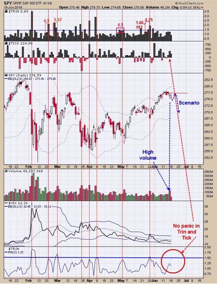 Tim Ord Blog   Is The Market Going To Get Stronger Or Weaker