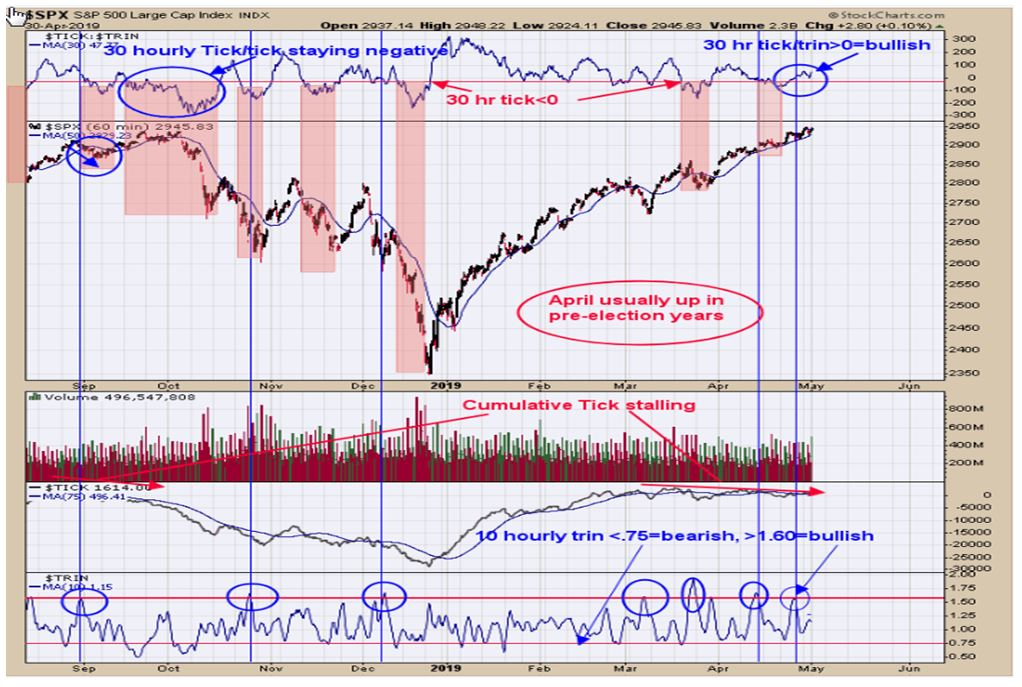Tim Ord Blog | Bollinger Bands Are Pinching On Gold
