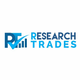 Research  Trades