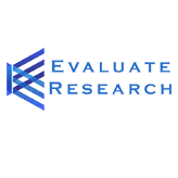 Evaluate  Research