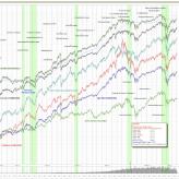 Chart  Ideaz